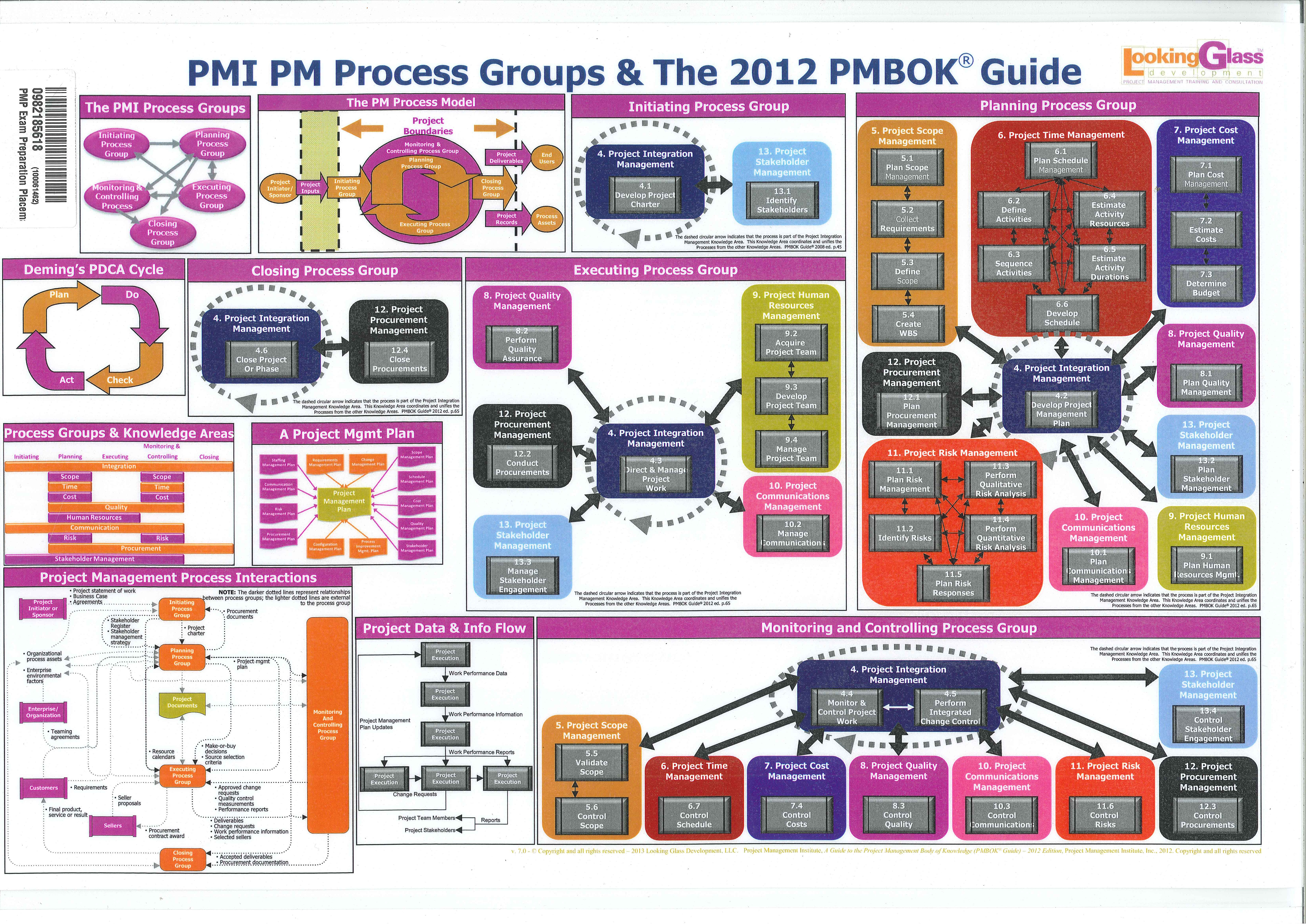 Index of /member_pmp